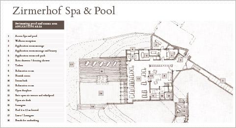 Spa & Pool